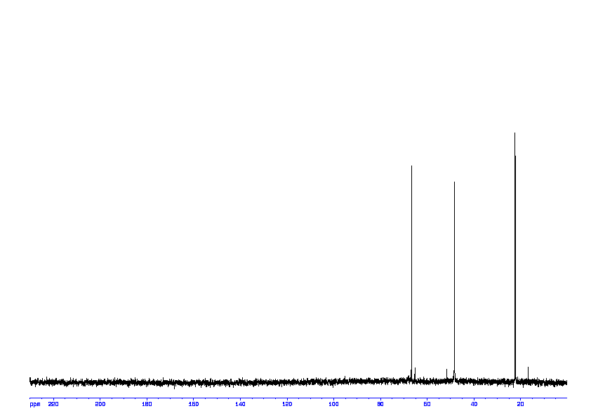 1D 13C, 7.4 spectrum for 1-amino-2-propanol