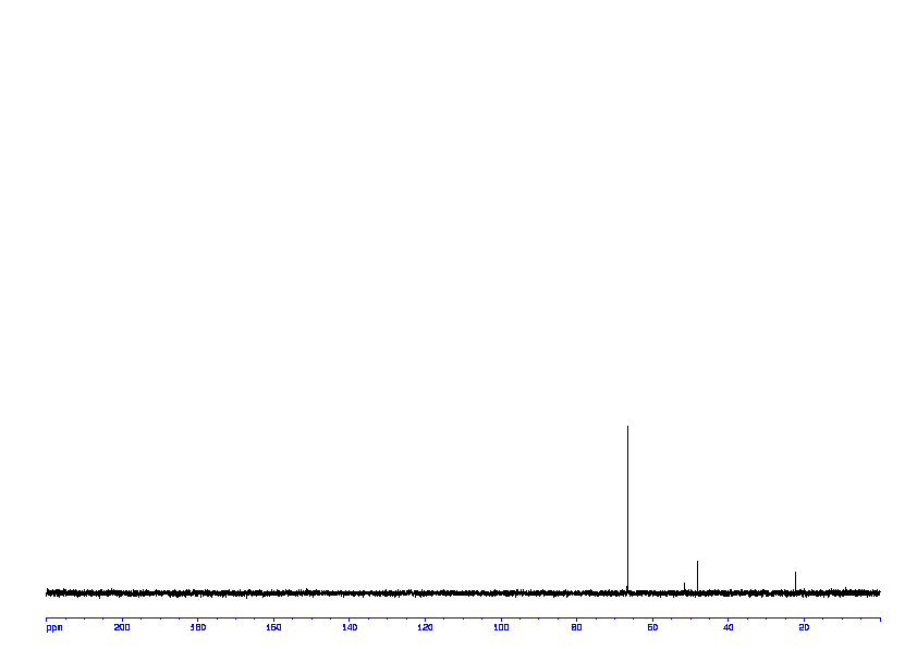 1D DEPT90, 7.4 spectrum for 1-amino-2-propanol