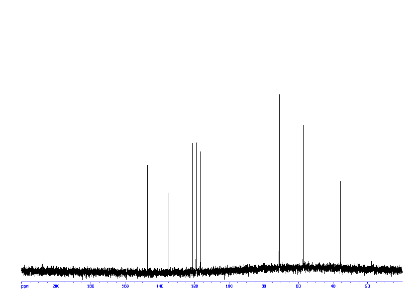1D 13C, 7.4 spectrum for Epinephrine