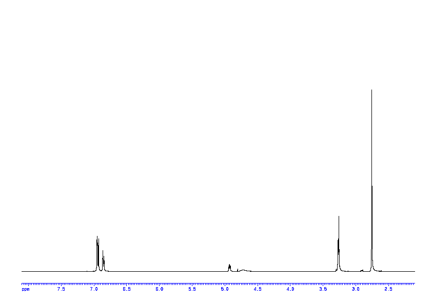 1D 1H, 7.4 spectrum for Epinephrine