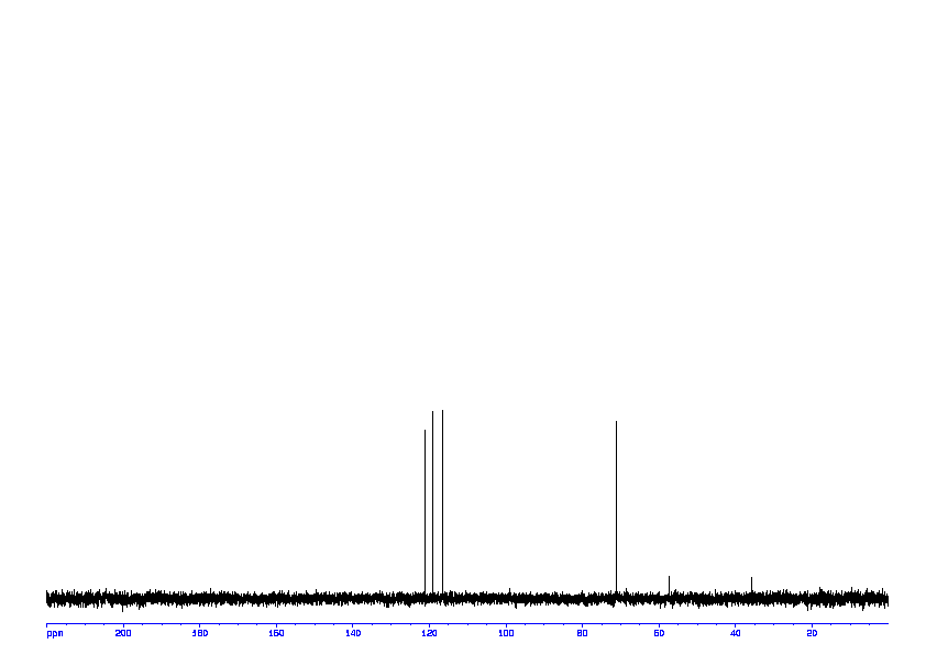 1D DEPT90, 7.4 spectrum for Epinephrine