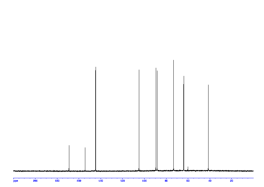 1D 13C, 7.4 spectrum for 2'-Deoxyuridine
