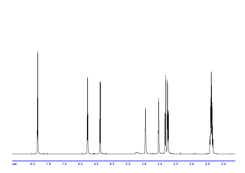 1D 1H, 7.4 spectrum for 2'-Deoxyuridine