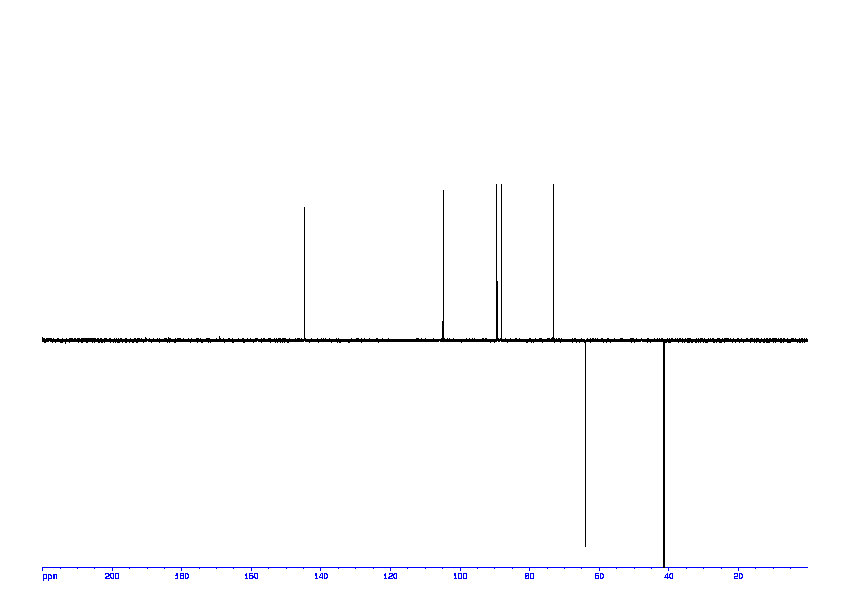 1D DEPT135, 7.4 spectrum for 2'-Deoxyuridine