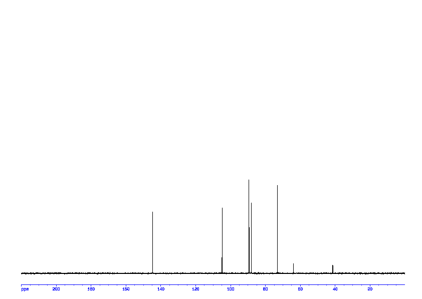 1D DEPT90, 7.4 spectrum for 2'-Deoxyuridine