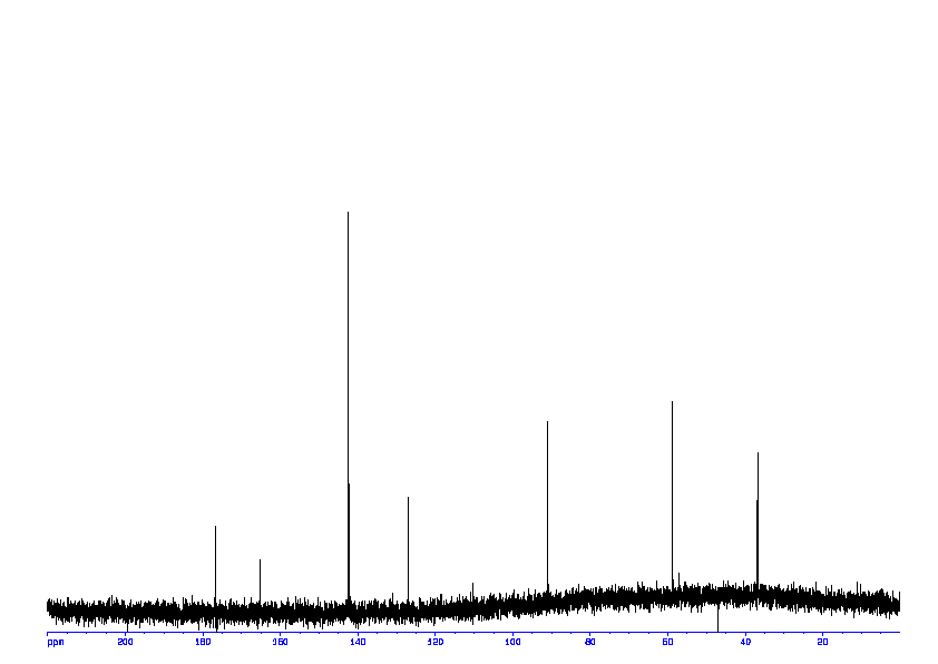 1D 13C, 7.4 spectrum for 3,5-Diiodo-L-tyrosine