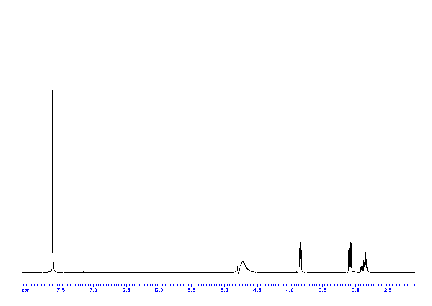 1D 1H, 7.4 spectrum for 3,5-Diiodo-L-tyrosine