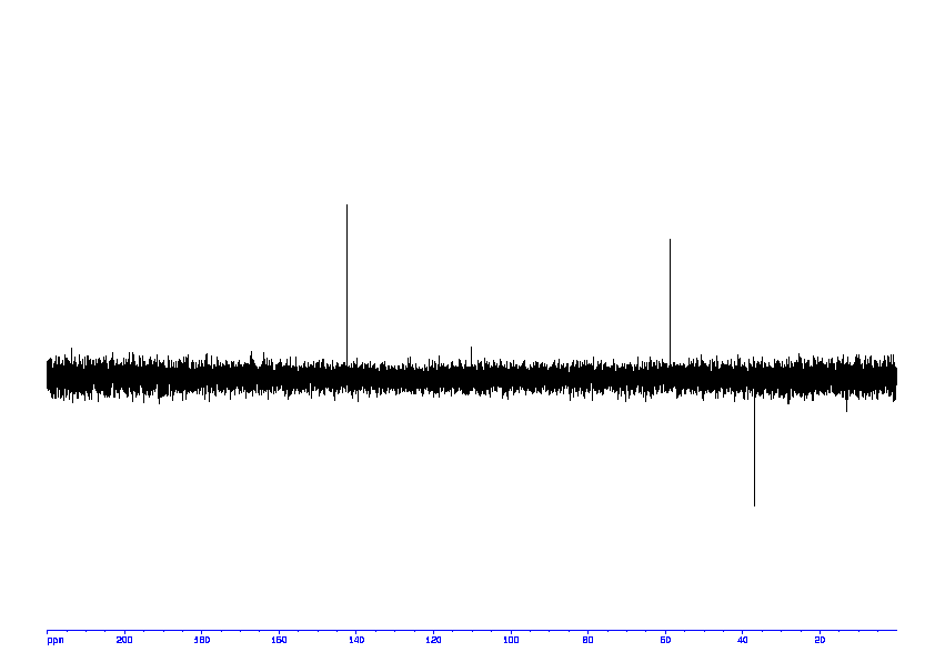 1D DEPT135, 7.4 spectrum for 3,5-Diiodo-L-tyrosine