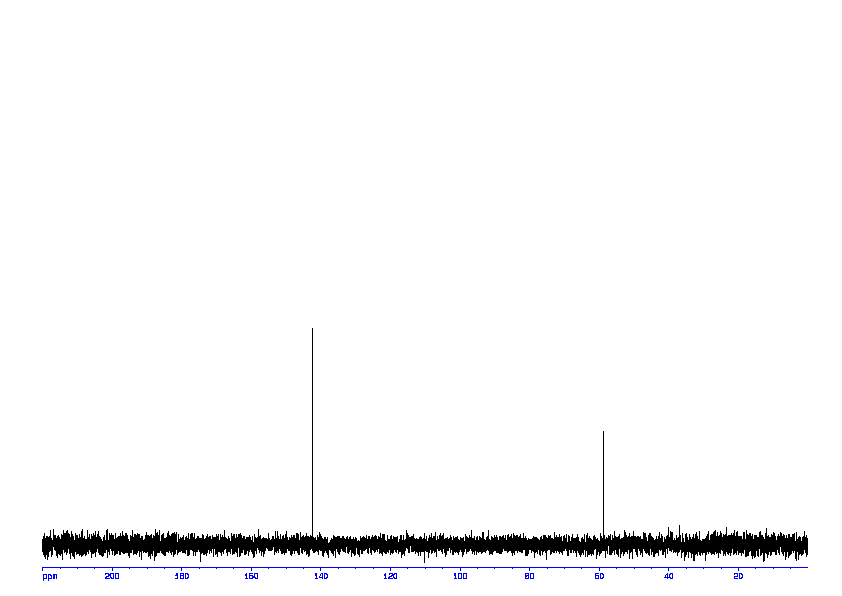 1D DEPT90, 7.4 spectrum for 3,5-Diiodo-L-tyrosine