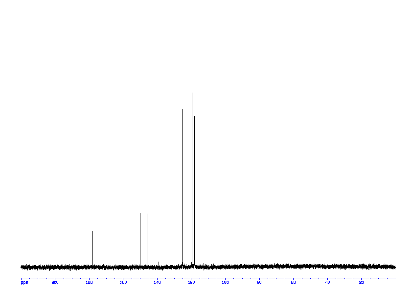 1D 13C, 7.4 spectrum for 3,4-Dihydroxybenzoic acid