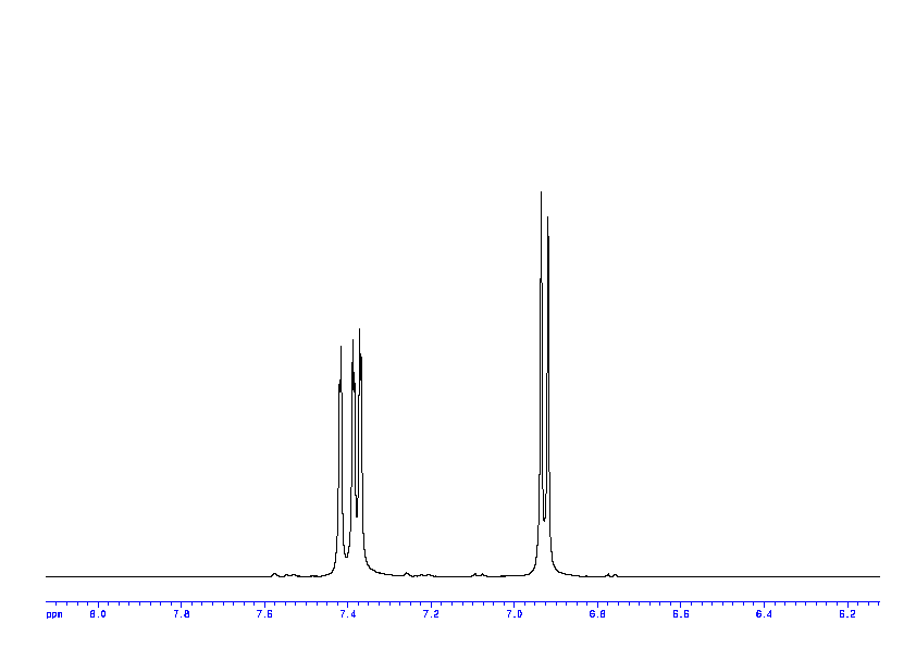 1D 1H, 7.4 spectrum for 3,4-Dihydroxybenzoic acid
