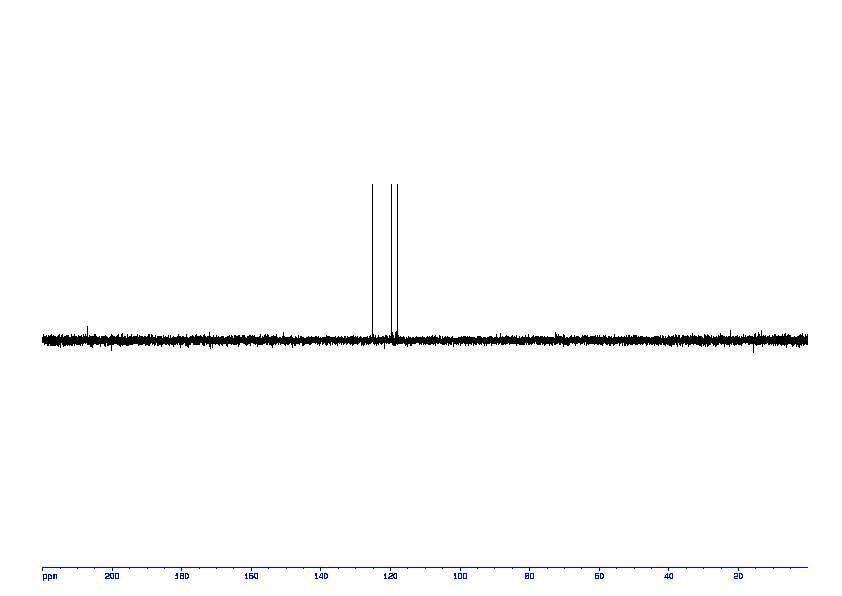 1D DEPT135, 7.4 spectrum for 3,4-Dihydroxybenzoic acid