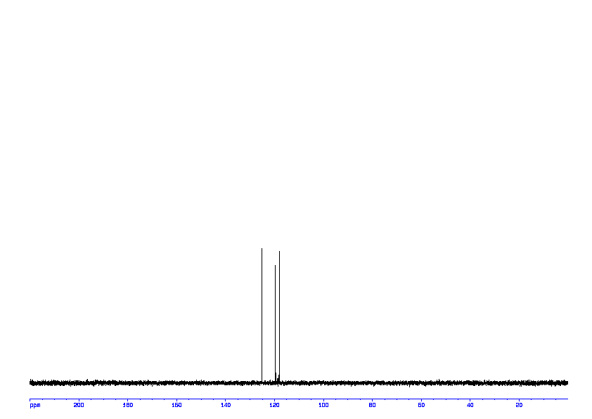 1D DEPT90, 7.4 spectrum for 3,4-Dihydroxybenzoic acid