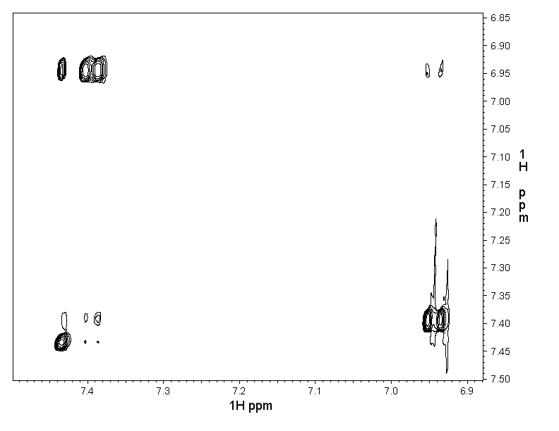 2D [1H,1H]-TOCSY, 7.4 spectrum for 3,4-Dihydroxybenzoic acid