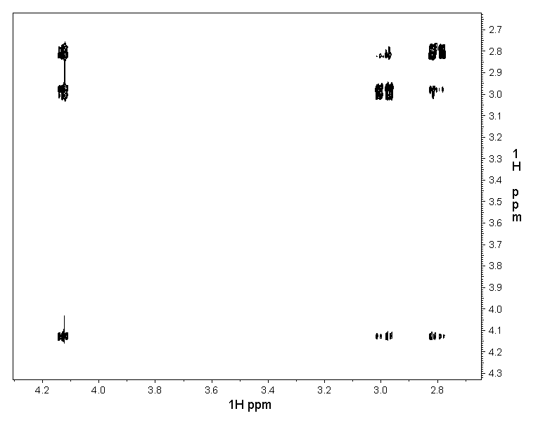 2D [1H,1H]-TOCSY, 7.4 spectrum for L-Dihydroorotic acid