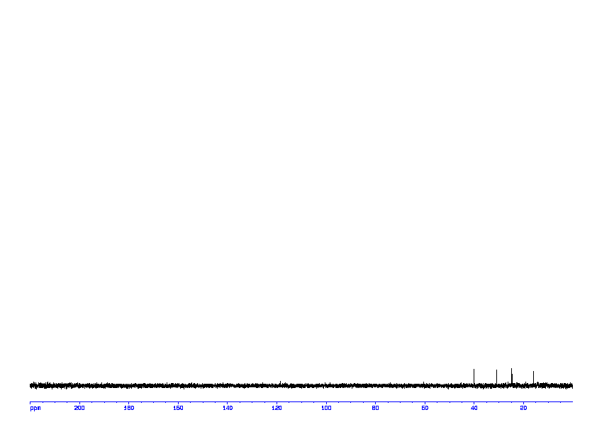 1D DEPT90, 7.4 spectrum for Valeric acid