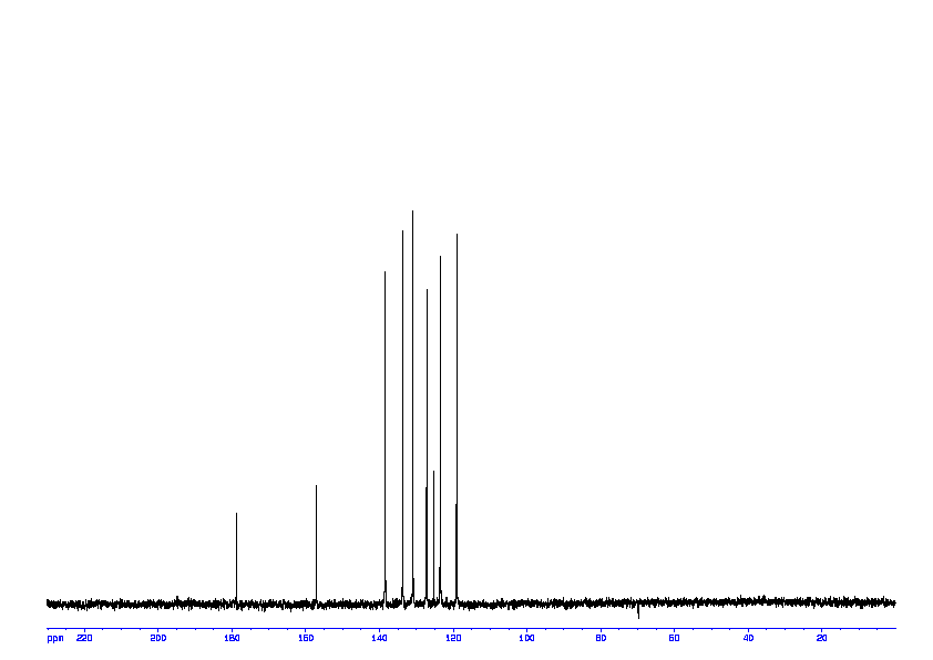 1D 13C 74 Spectrum For Trans 2 Hydroxycinnamic Acid