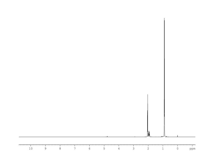 1D 1H, 7.4 spectrum for isovaleric-acid