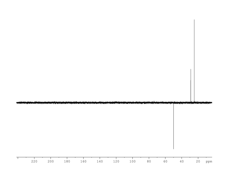 1D DEPT135, 7.4 spectrum for isovaleric-acid