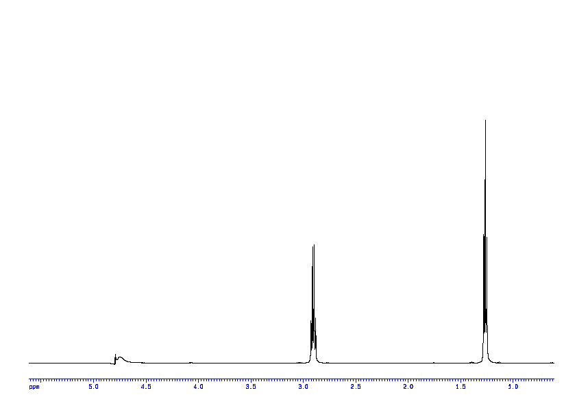 bmse000400: spectral image for 1D 1H