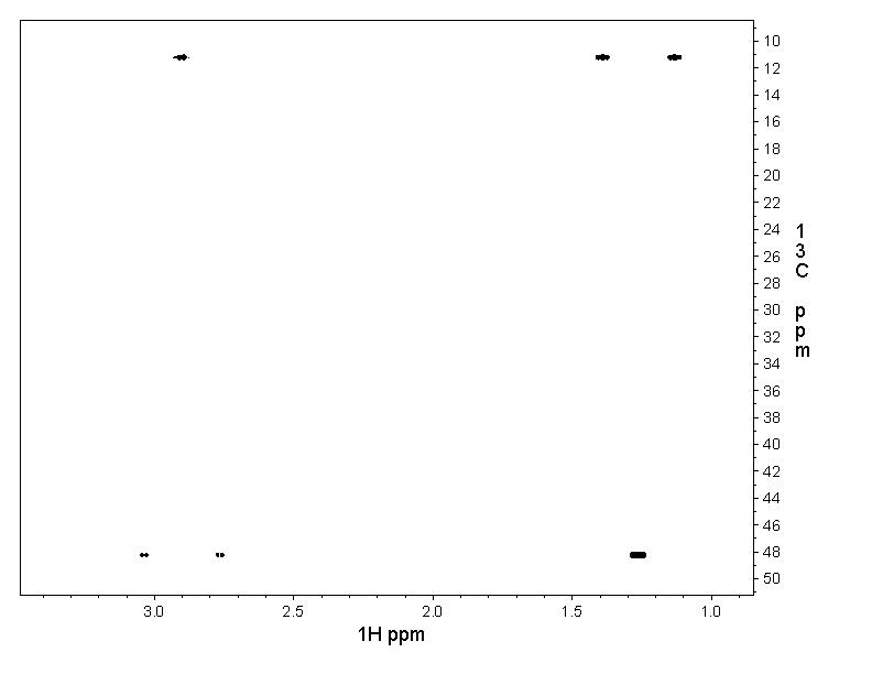 bmse000400: spectral image for 2D [1H,13C]-HMBC