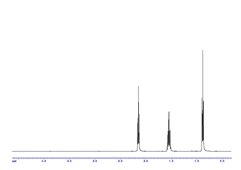 1D 1H, 7.4 spectrum for Butyric acid