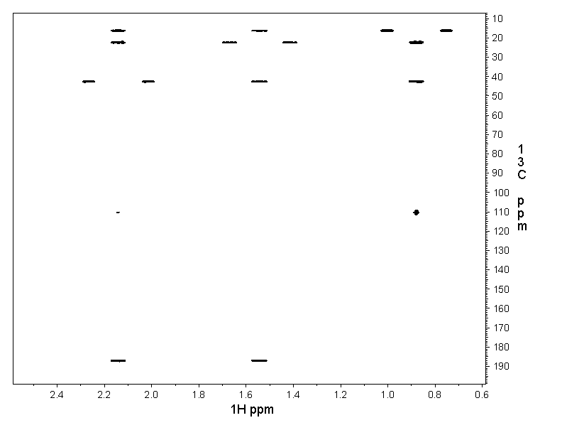 2D [1H,13C]-HMBC, 7.4 spectrum for Butyric acid