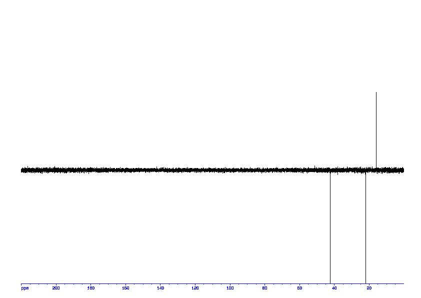 1D DEPT135, 7.4 spectrum for Butyric acid