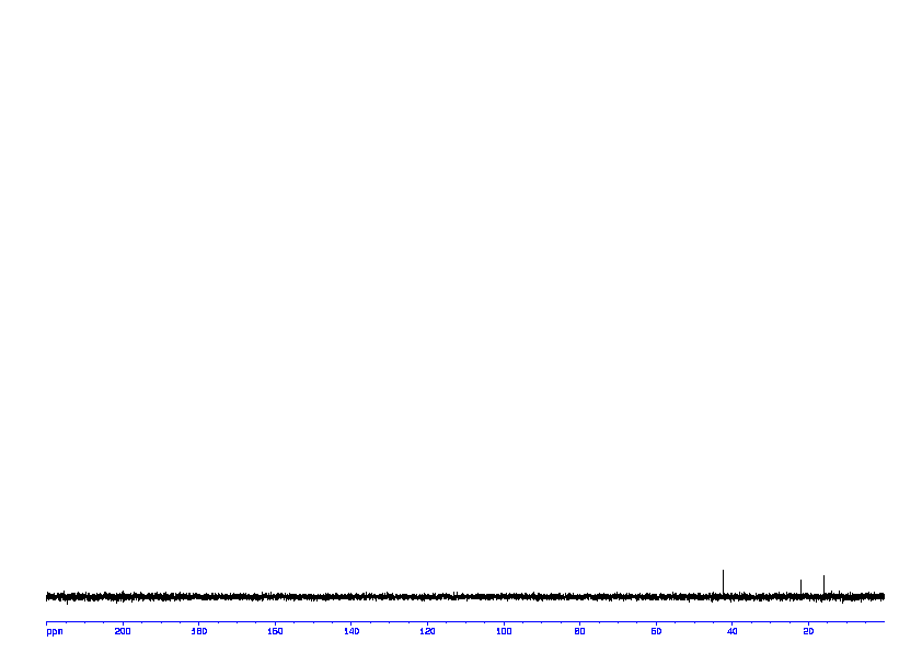 1D DEPT90, 7.4 spectrum for Butyric acid