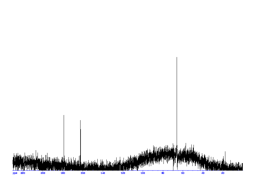 1D 13C, 7.4 spectrum for Allantoin