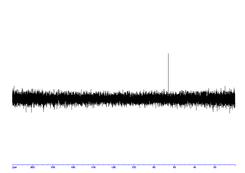 1D DEPT135, 7.4 spectrum for Allantoin