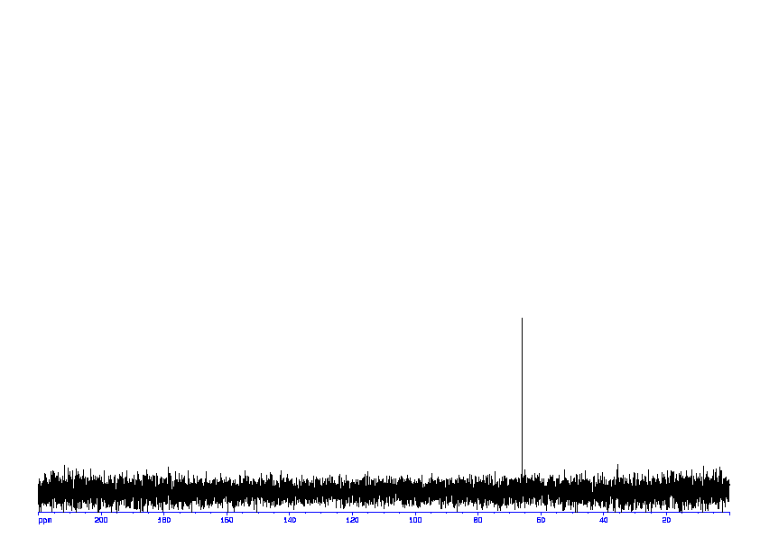 1D DEPT90, 7.4 spectrum for Allantoin