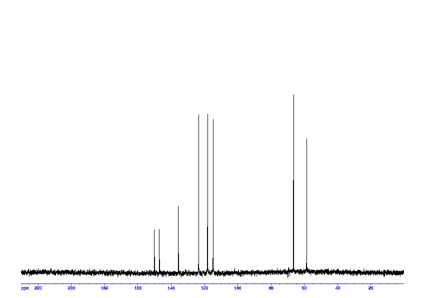 1D 13C, 7.4 spectrum for 4-hydroxy-3-methoxybenzyl alcohol