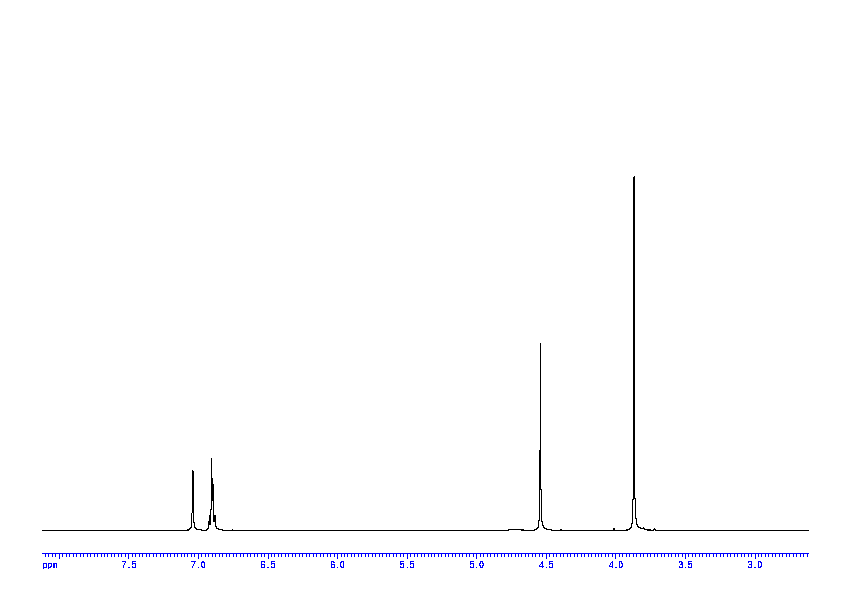 1D 1H, 7.4 spectrum for 4-hydroxy-3-methoxybenzyl alcohol