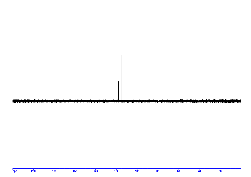 1D DEPT135, 7.4 spectrum for 4-hydroxy-3-methoxybenzyl alcohol