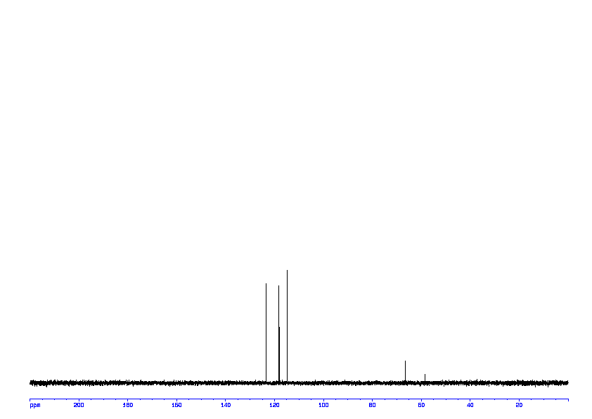 1D DEPT90, 7.4 spectrum for 4-hydroxy-3-methoxybenzyl alcohol