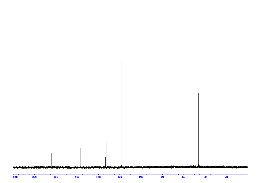 1D 13C, 7.4 spectrum for 4-Hydroxyphenylacetic acid