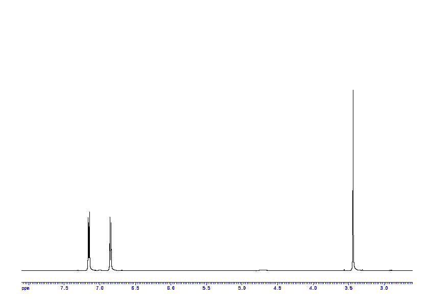 1D 1H, 7.4 spectrum for 4-Hydroxyphenylacetic acid