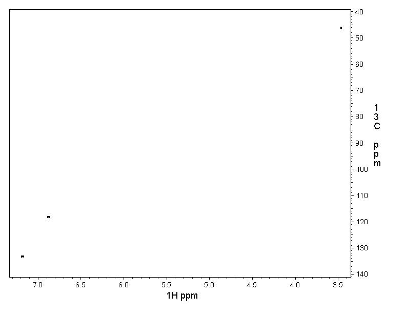2D [1H,13C]-HSQC, 7.4 spectrum for 4-Hydroxyphenylacetic acid