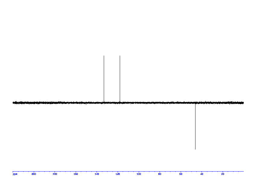 1D DEPT135, 7.4 spectrum for 4-Hydroxyphenylacetic acid