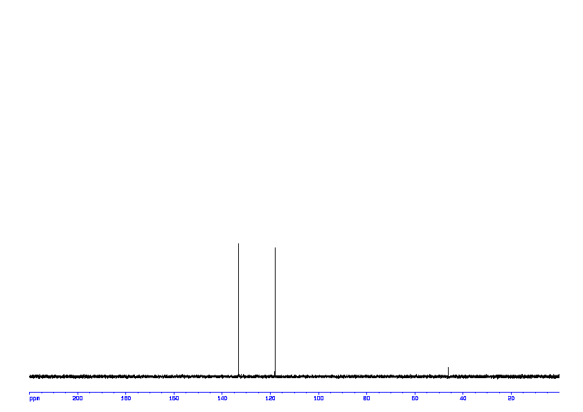 1D DEPT90, 7.4 spectrum for 4-Hydroxyphenylacetic acid