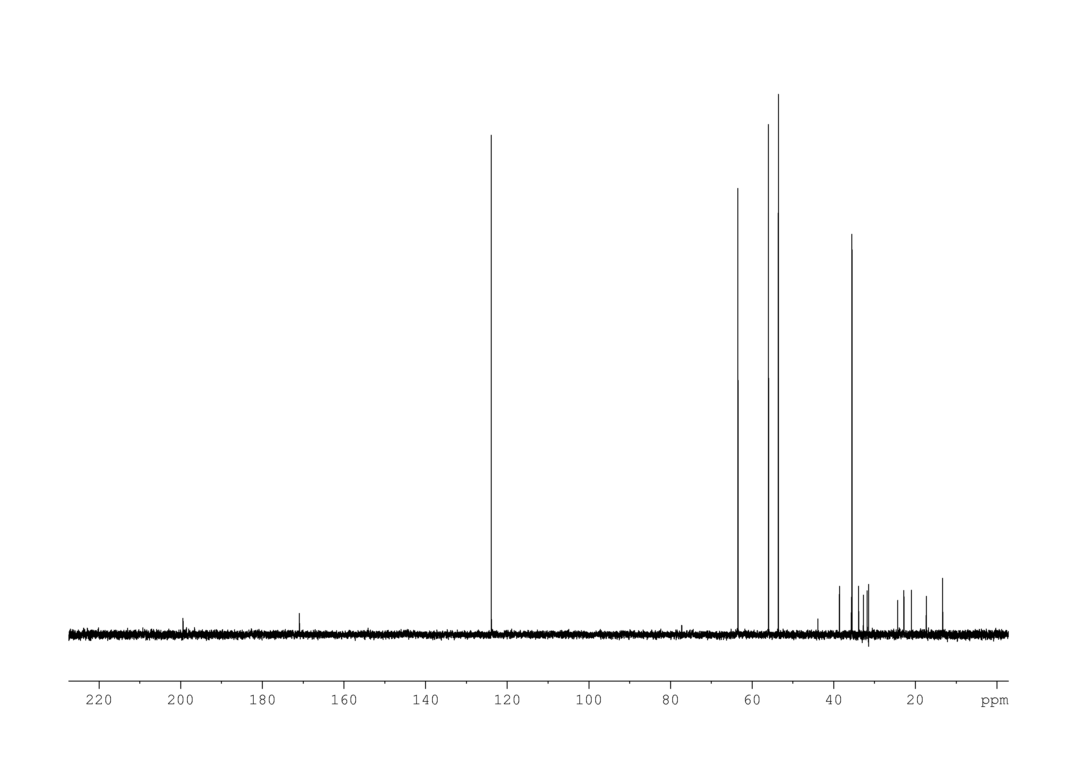 Bmse000482 Progesterone At Bmrb