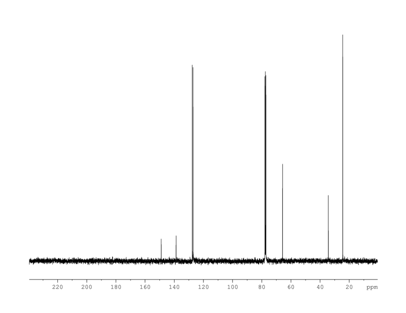1D 13C, n/a spectrum for 4-isopropylbenzyl alcohol