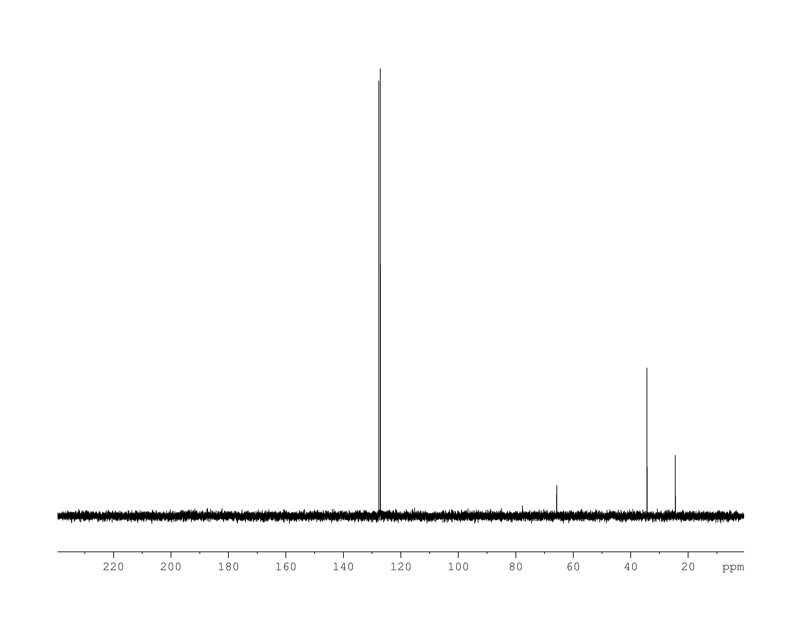 1D DEPT90, n/a spectrum for 4-isopropylbenzyl alcohol