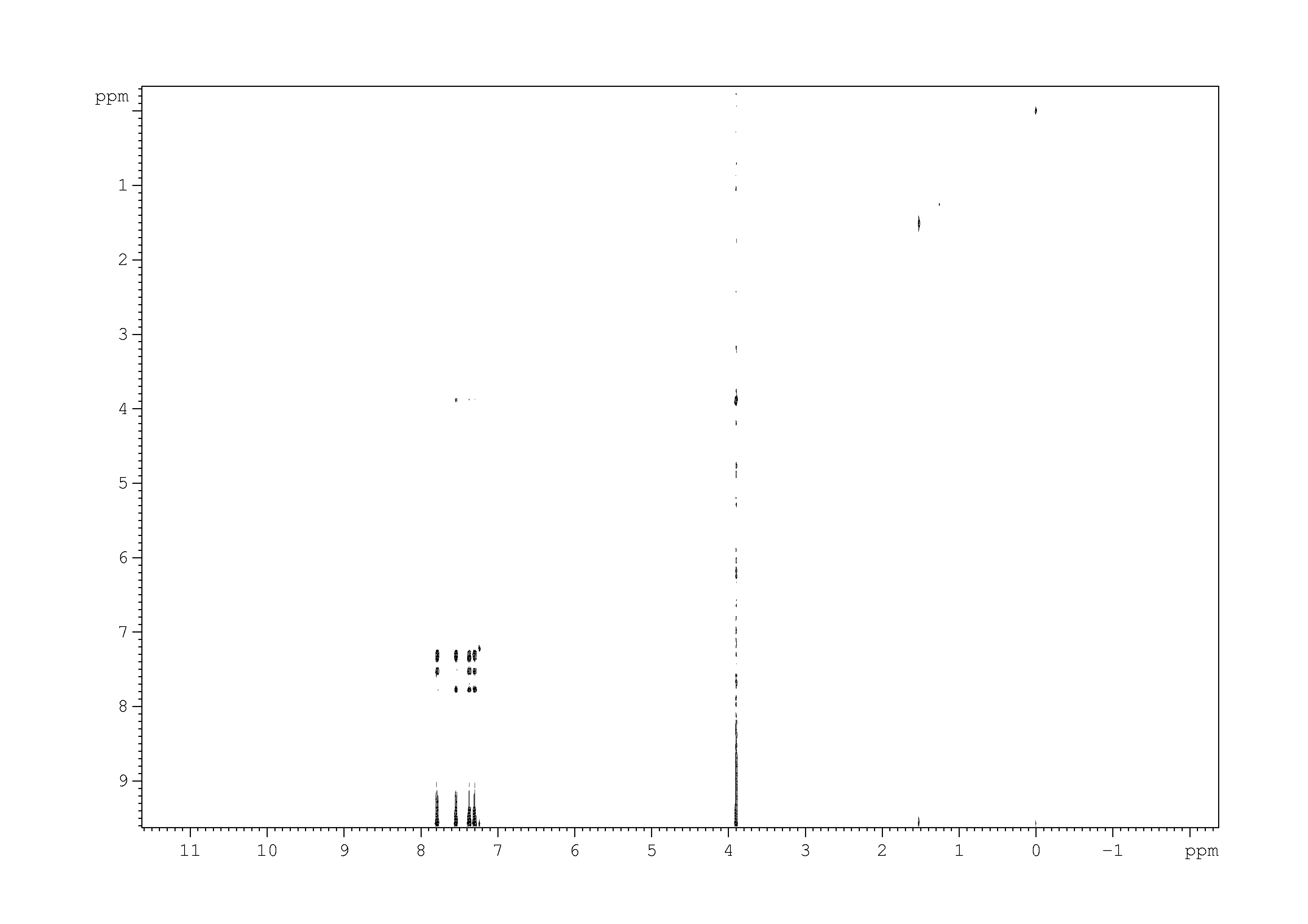 2D [1H,1H]-TOCSY, n/a spectrum for fluorene