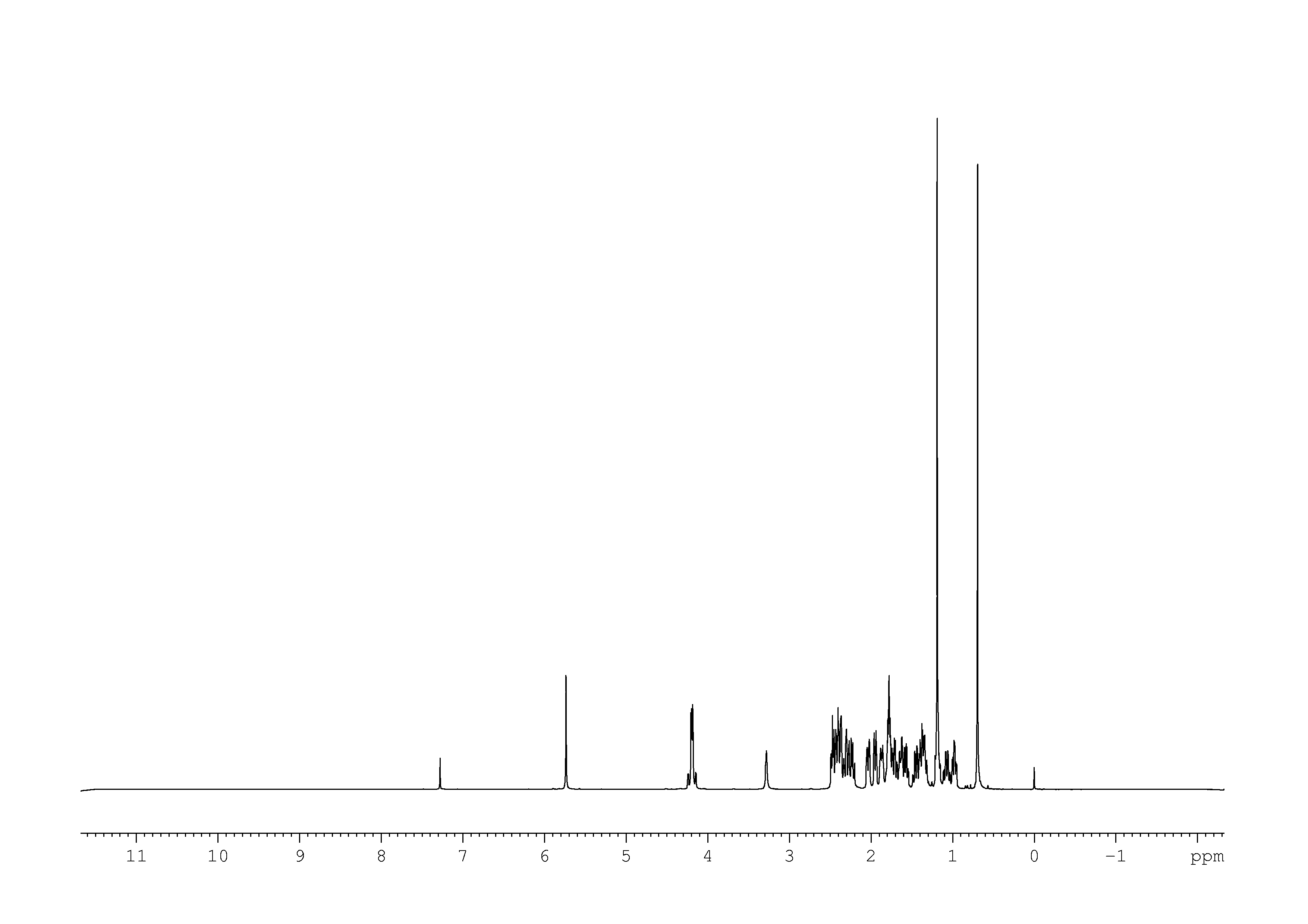 1D 1H, n/a spectrum for 21-hydroxyprogesterone