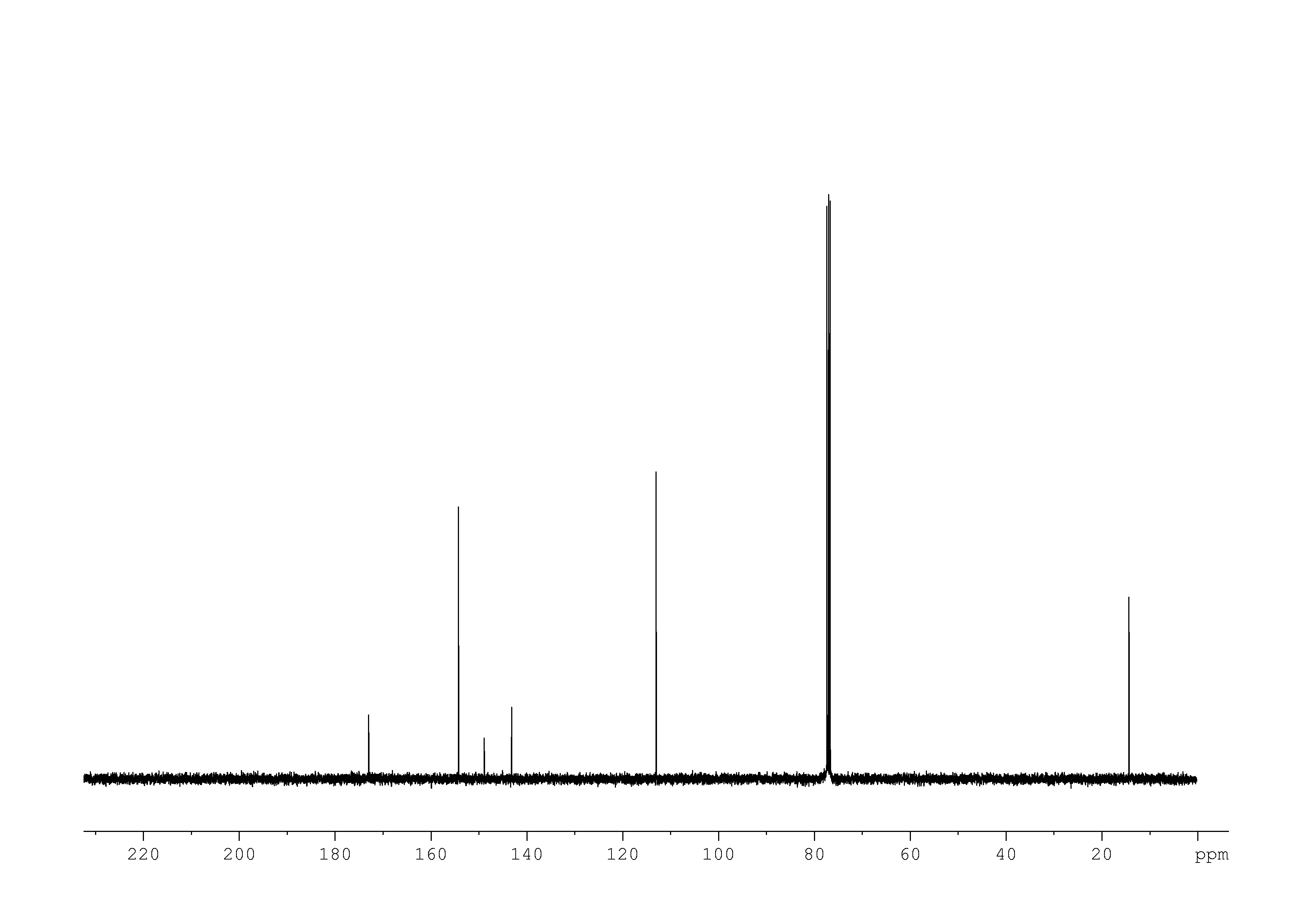 1D 13C, n/a spectrum for 3-hydroxy-2-methyl-4-pyrone
