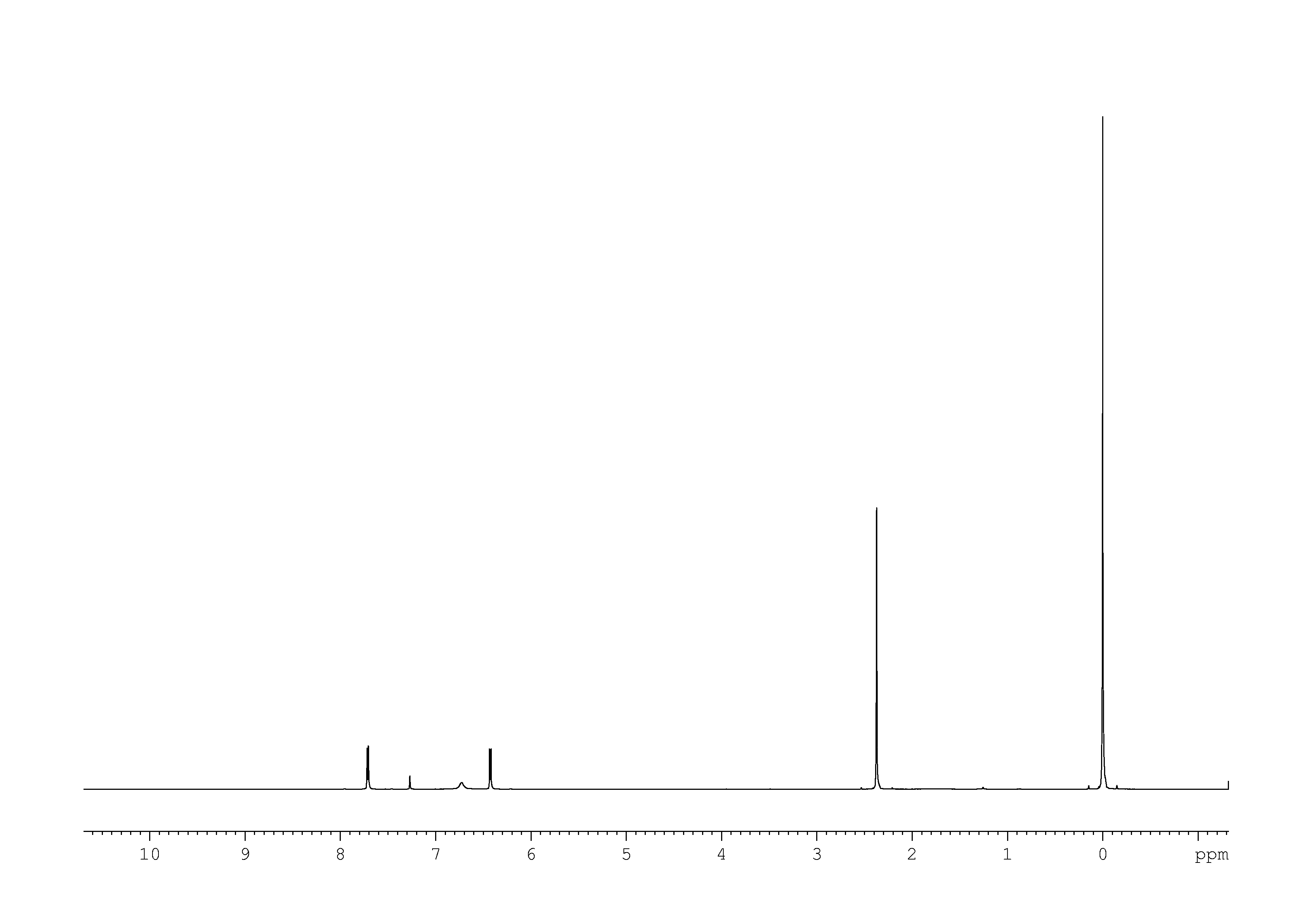 1D 1H, n/a spectrum for 3-hydroxy-2-methyl-4-pyrone