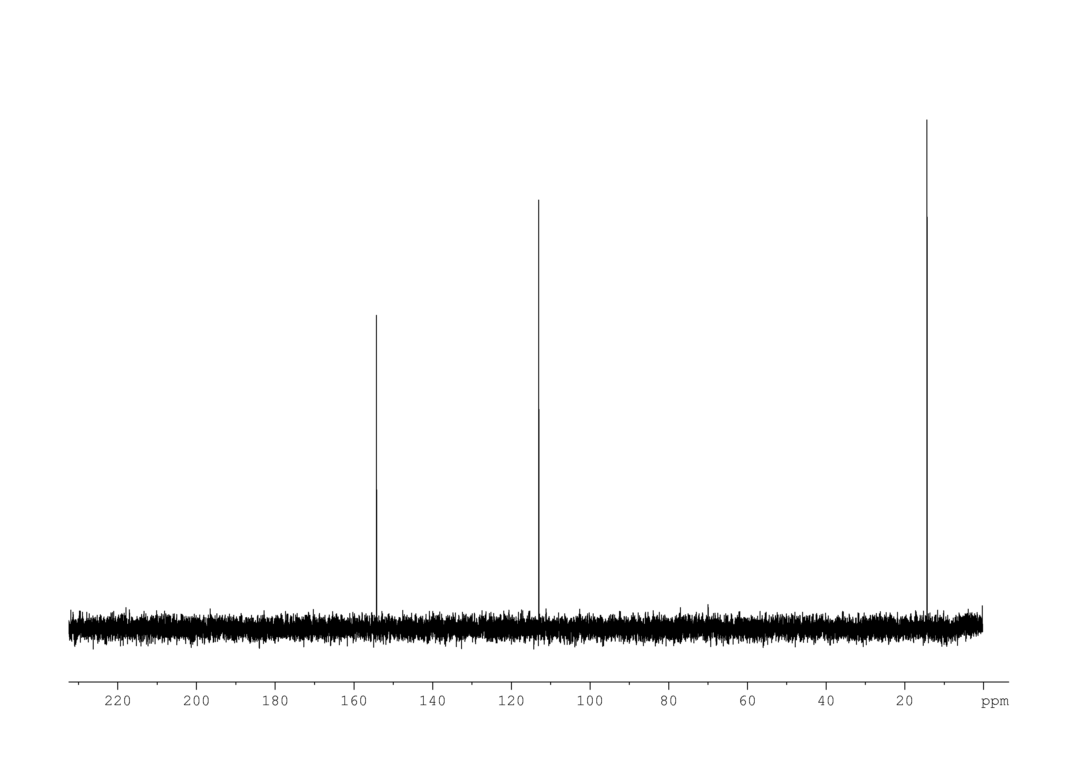 1D DEPT135, n/a spectrum for 3-hydroxy-2-methyl-4-pyrone