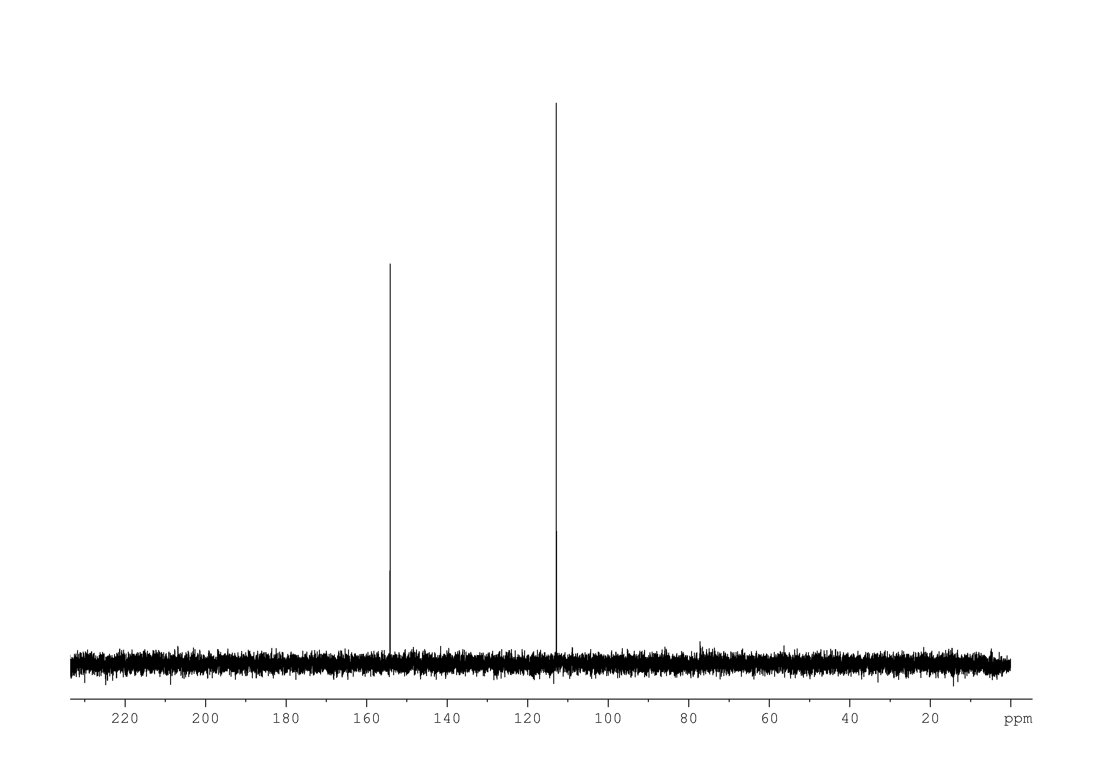 1D DEPT90, n/a spectrum for 3-hydroxy-2-methyl-4-pyrone